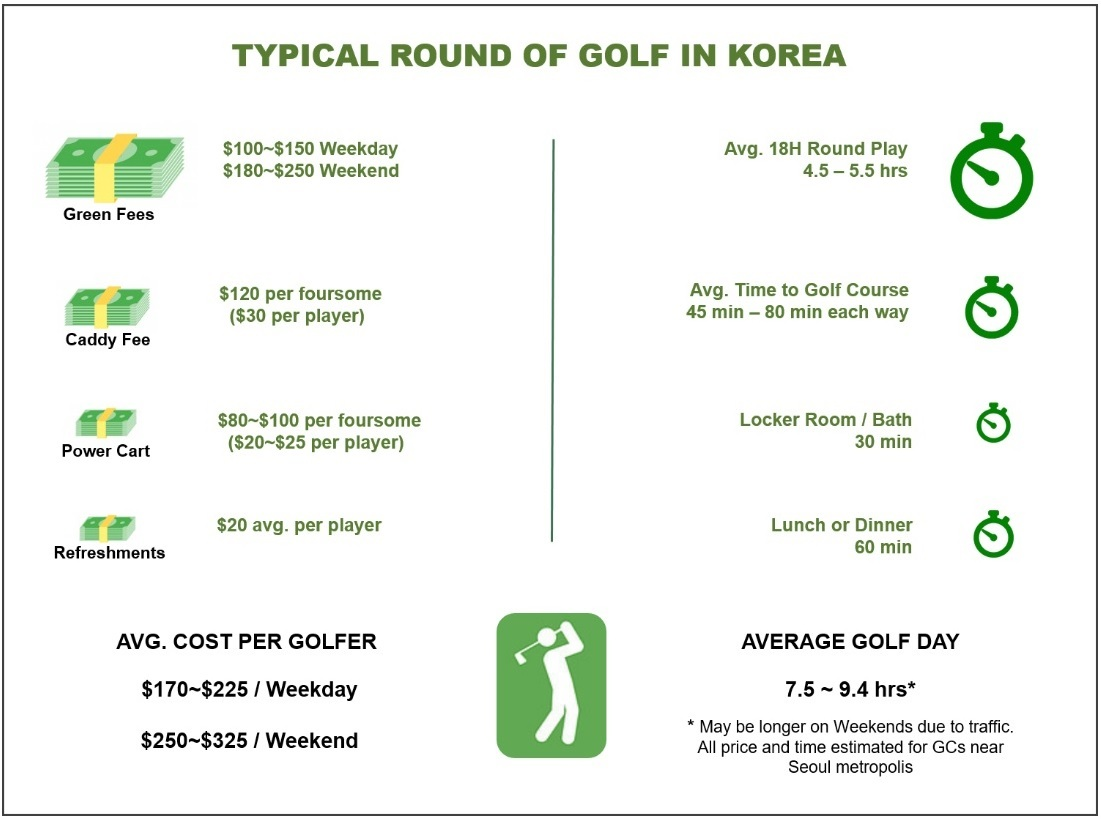 GOLF KOREA